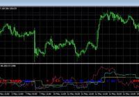 陽線率-マルチタイムフレーム(シフト=1) USD/JPY 1時間足